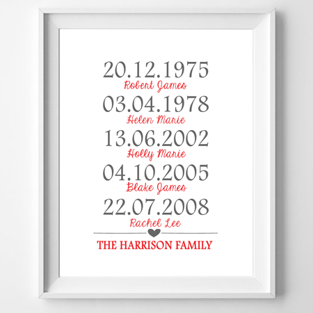 Personalised Family Timeline Print