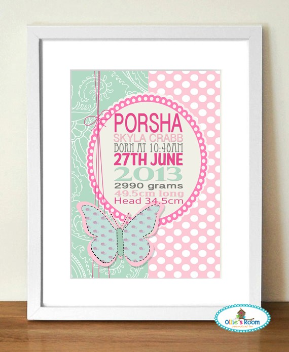 Personalised Birth Print (Girls design)