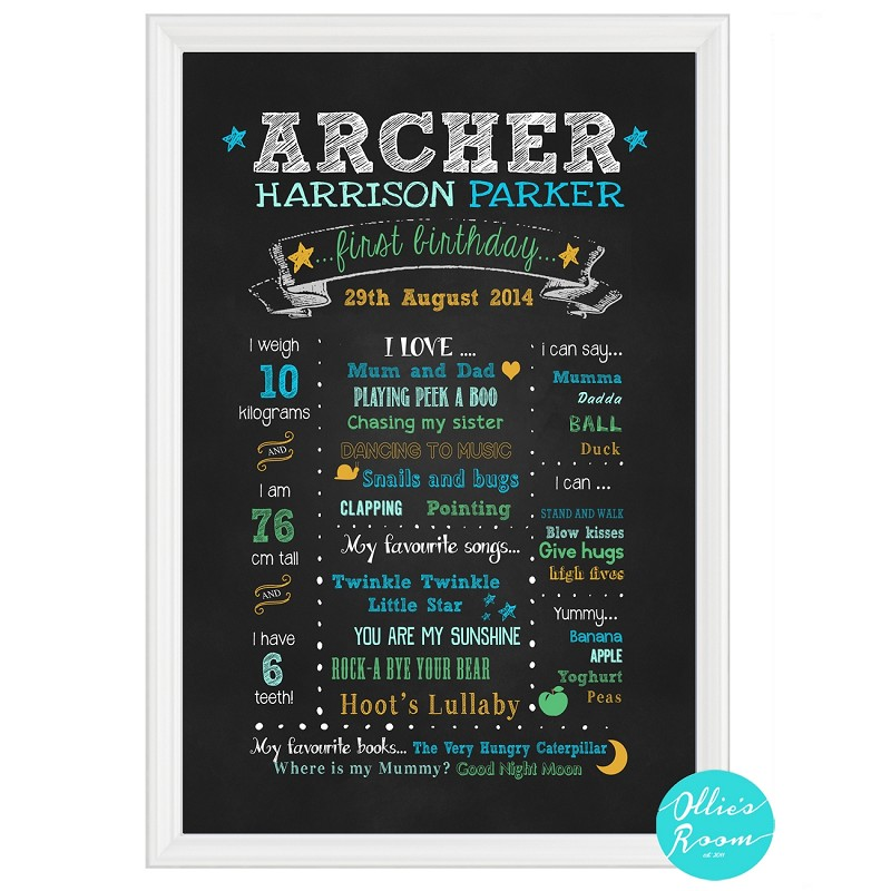 Print Yourself - Personalised BOYS Birthday Poster Print