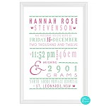 Personalised Birth Print - Typogaphy (Girls design)